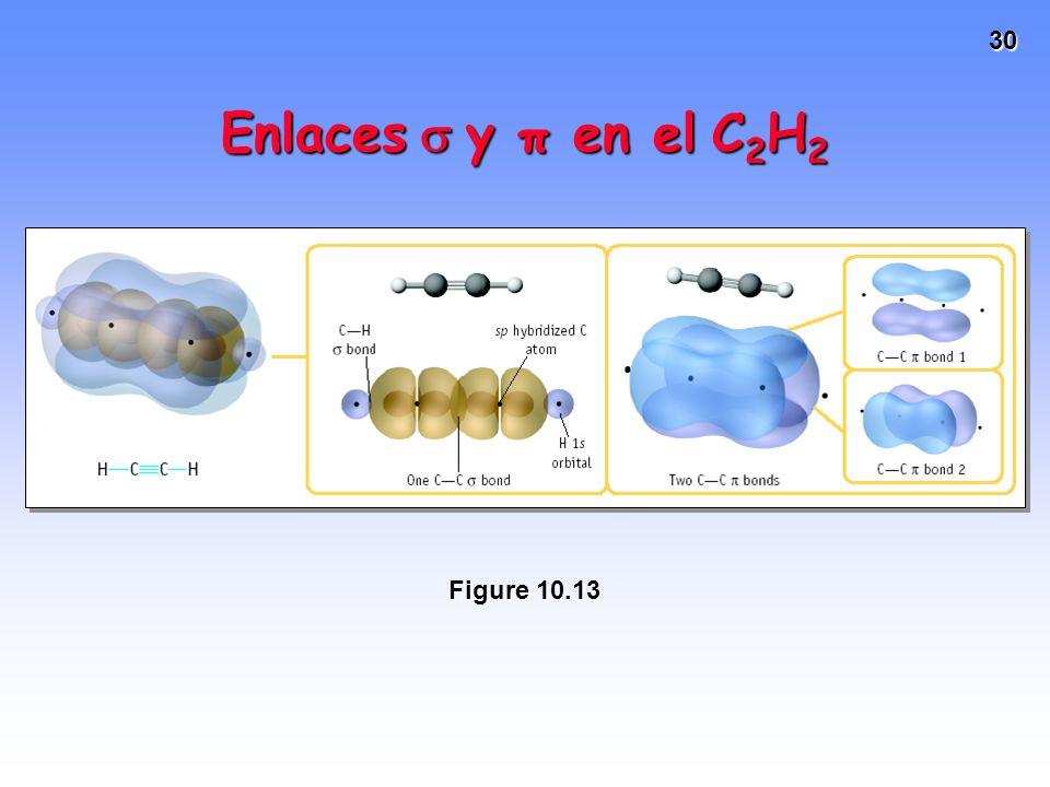 Enlaces s y π en el C2H2 Figure 10.13