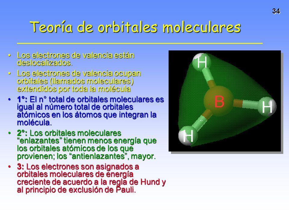 Teoría de orbitales moleculares