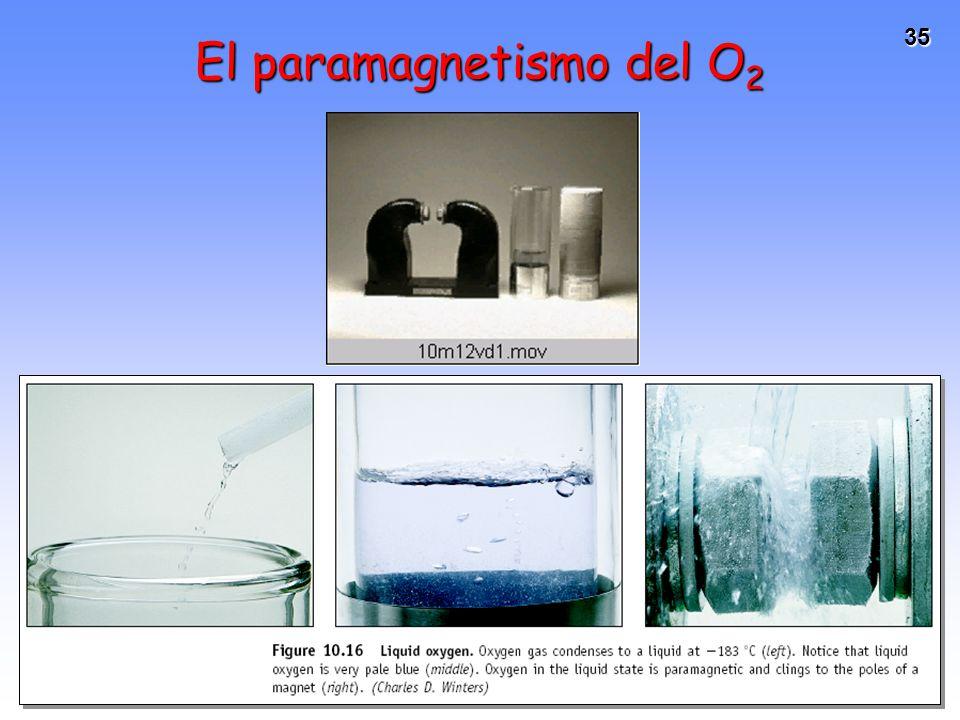 El paramagnetismo del O2