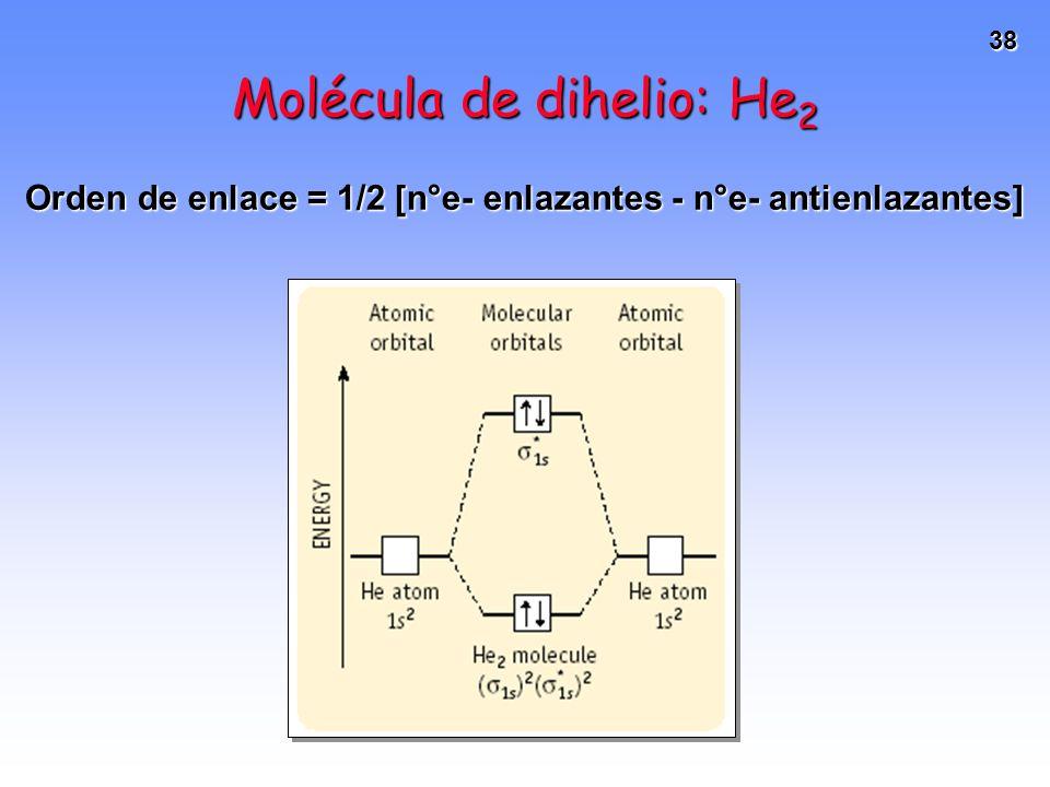 Molécula de dihelio: He2