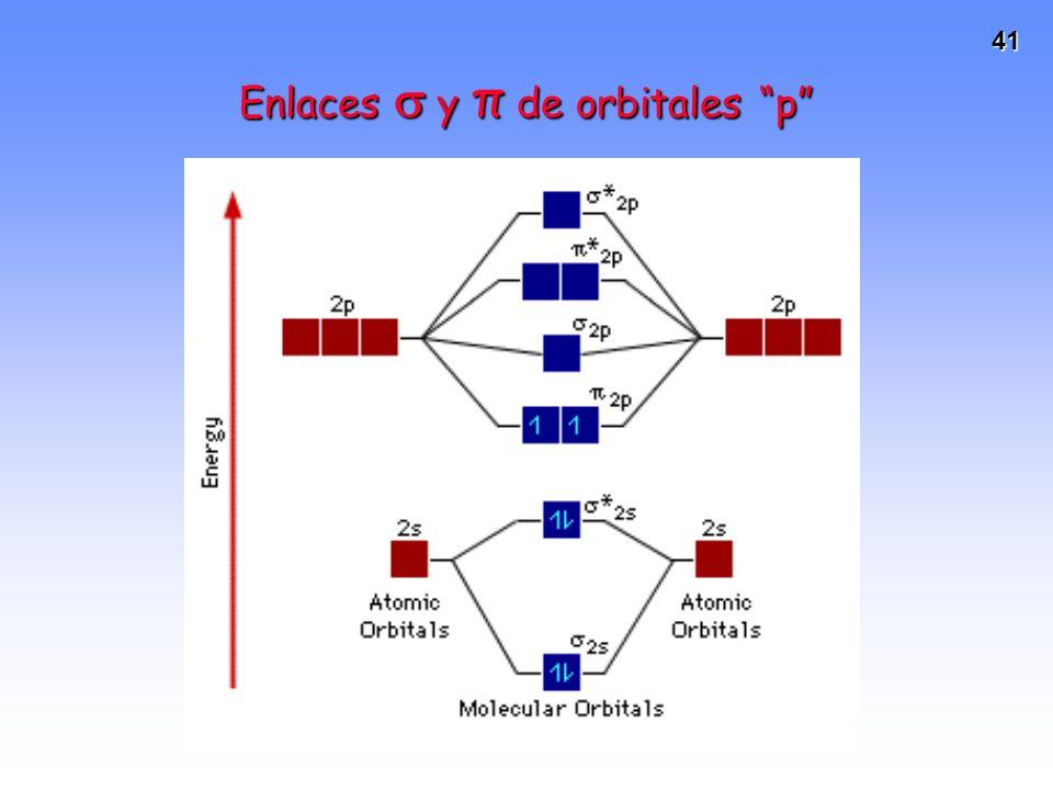 Enlaces s y π de orbitales p