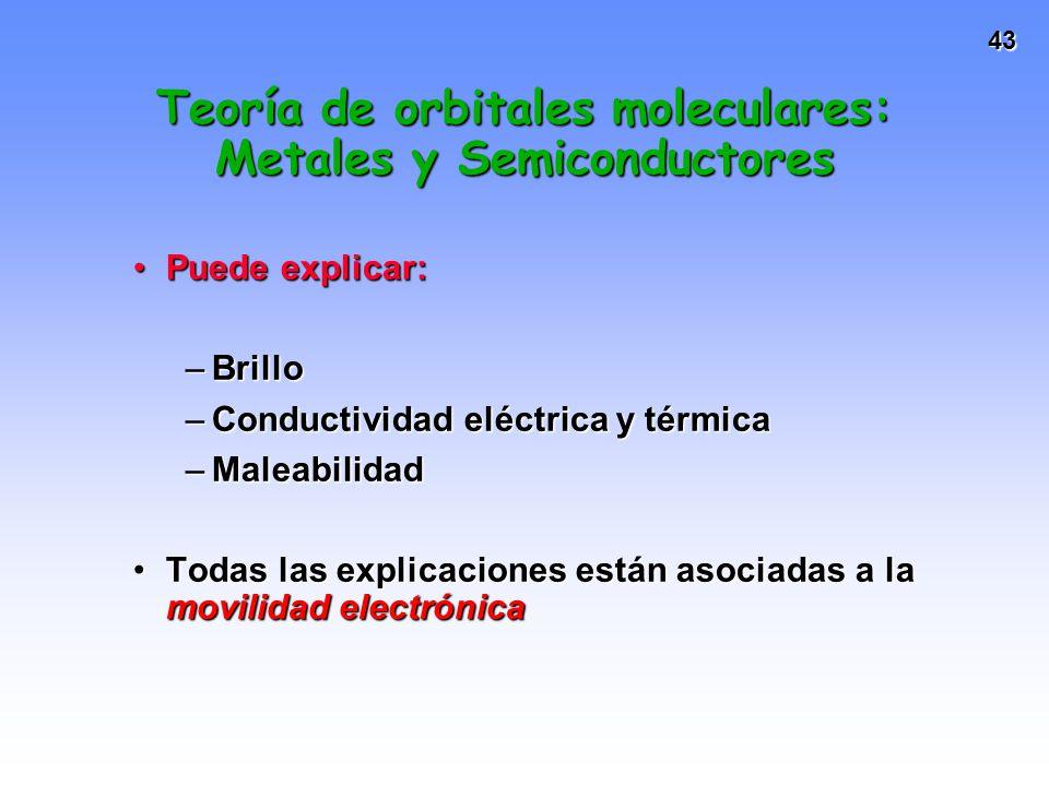 Teoría de orbitales moleculares: Metales y Semiconductores