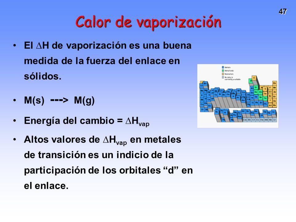 Calor de vaporización El ∆H de vaporización es una buena medida de la fuerza del enlace en sólidos.