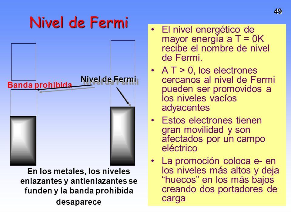 Nivel de Fermi El nivel energético de mayor energía a T = 0K recibe el nombre de nivel de Fermi.