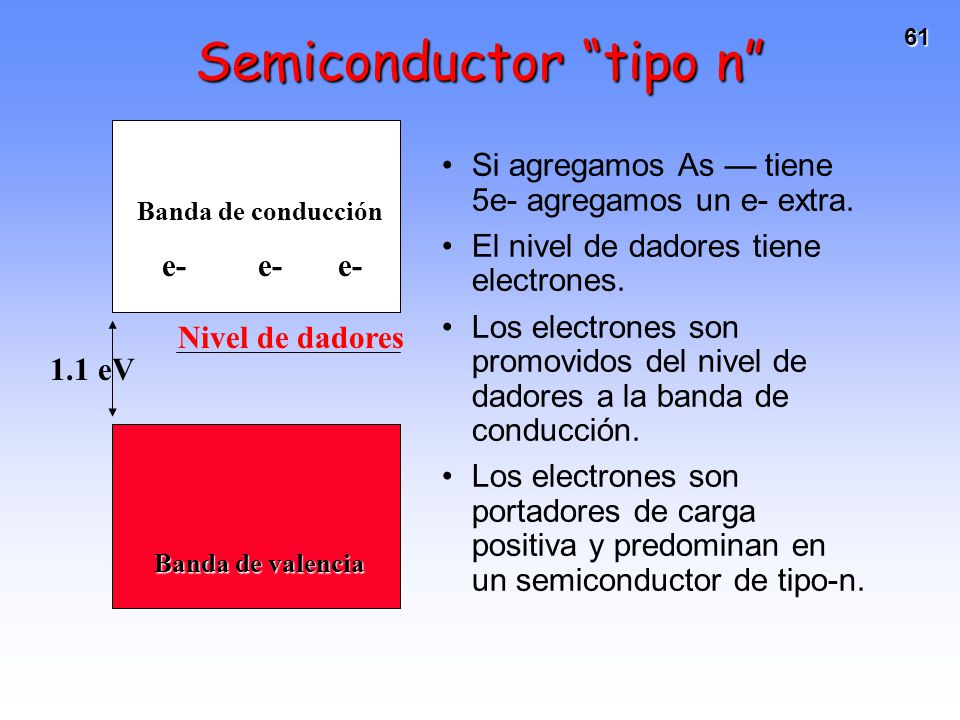 Semiconductor tipo n