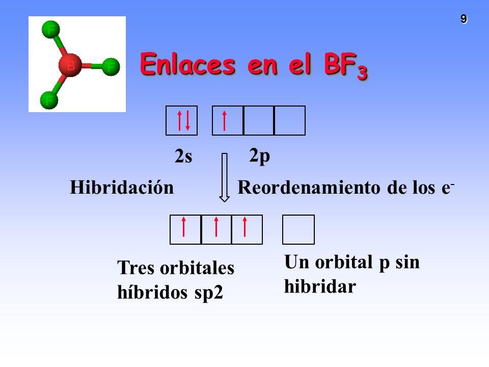 Enlaces en el BF3 Reordenamiento de los e- Hibridación