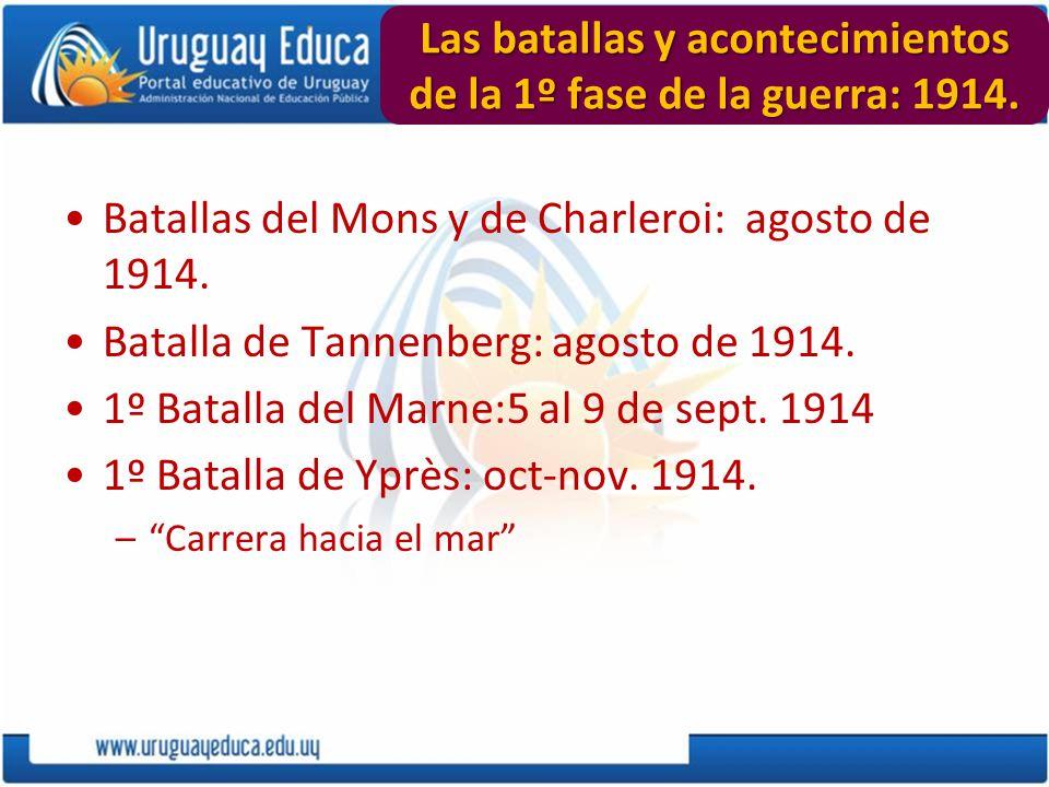 Las batallas y acontecimientos de la 1º fase de la guerra: 1914.