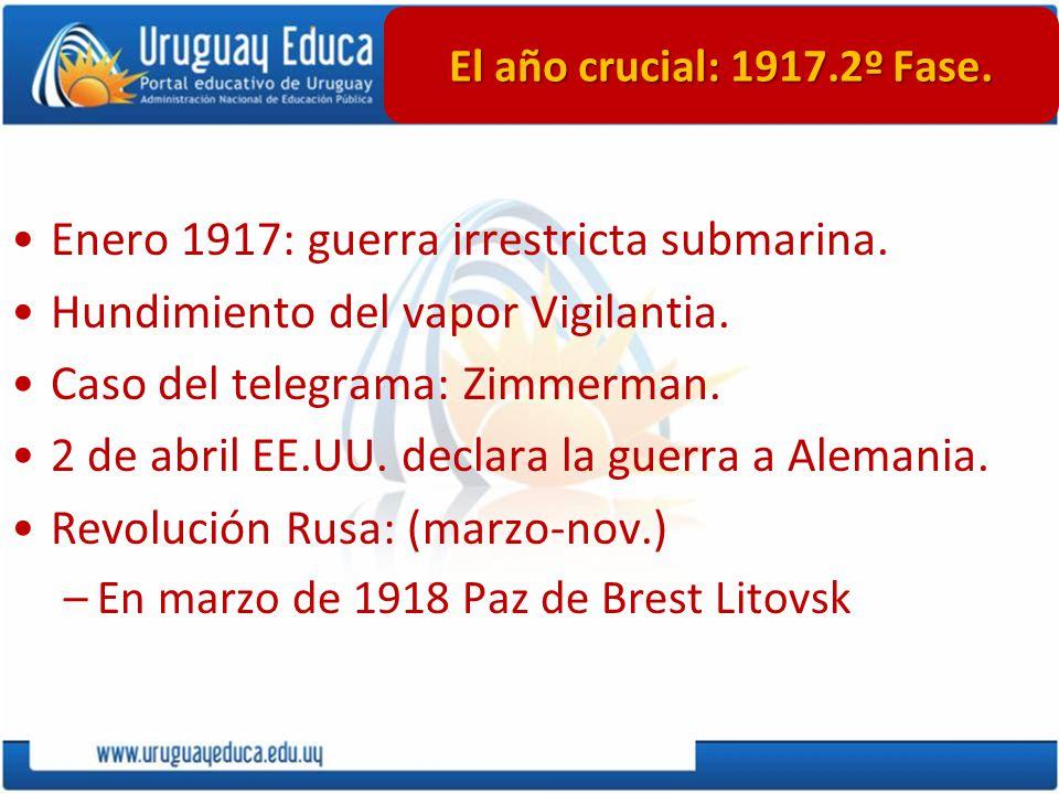 Enero 1917: guerra irrestricta submarina.