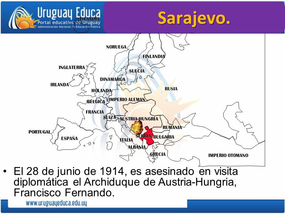 Sarajevo. PORTUGAL. IMPERIO ALEMAN. AUSTRIA-HUNGRÍA. RUSIA. INGLATERRA. FRANCIA. ESPAÑA. ITALIA.