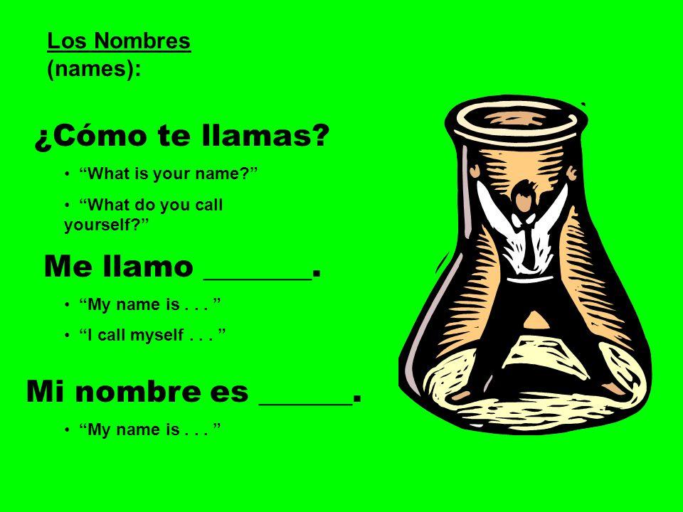 ¿Cómo te llamas Me llamo _______. Mi nombre es ______. Los Nombres