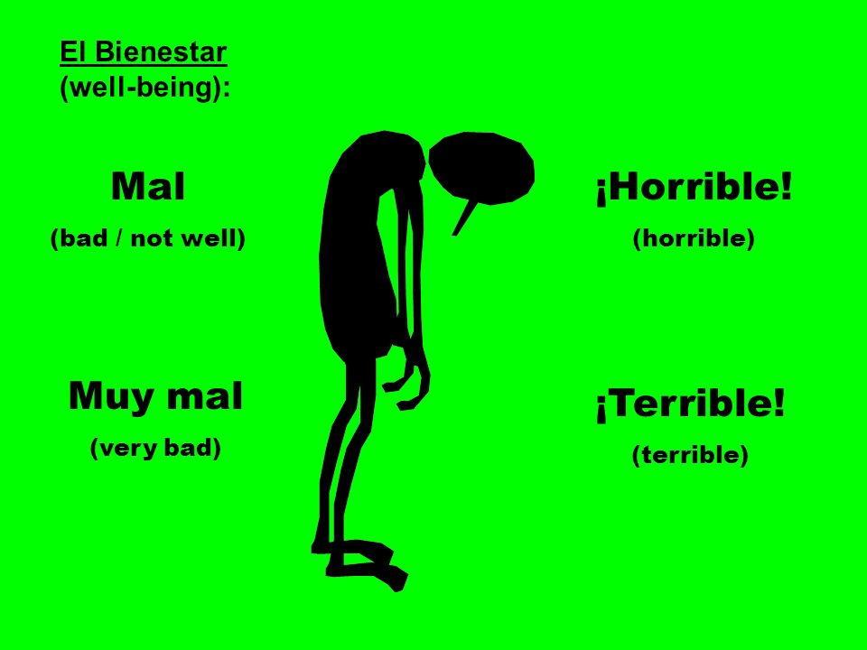 Mal ¡Horrible! Muy mal ¡Terrible! El Bienestar (well-being):