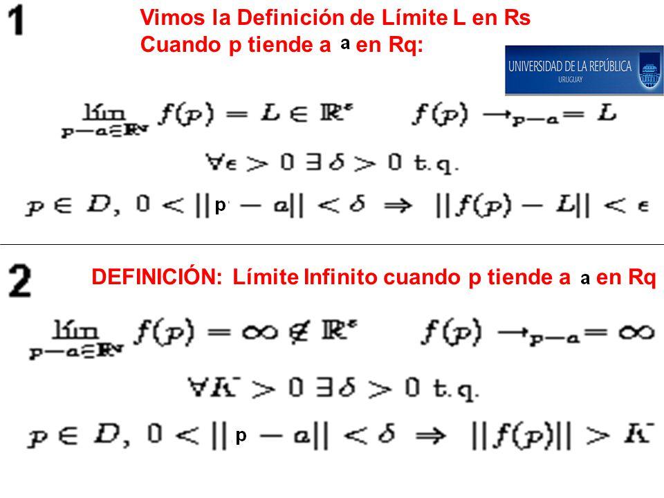 Vimos la Definición de Límite L en Rs