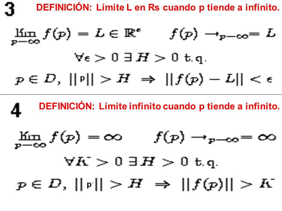 DEFINICIÓN: Límite L en Rs cuando p tiende a infinito.