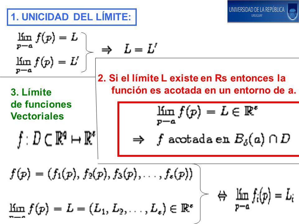 1. UNICIDAD DEL LÍMITE: Si el límite L existe en Rs entonces la. función es acotada en un entorno de a.