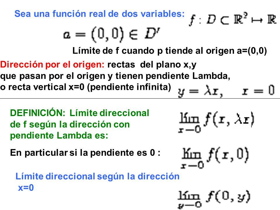 Sea una función real de dos variables: