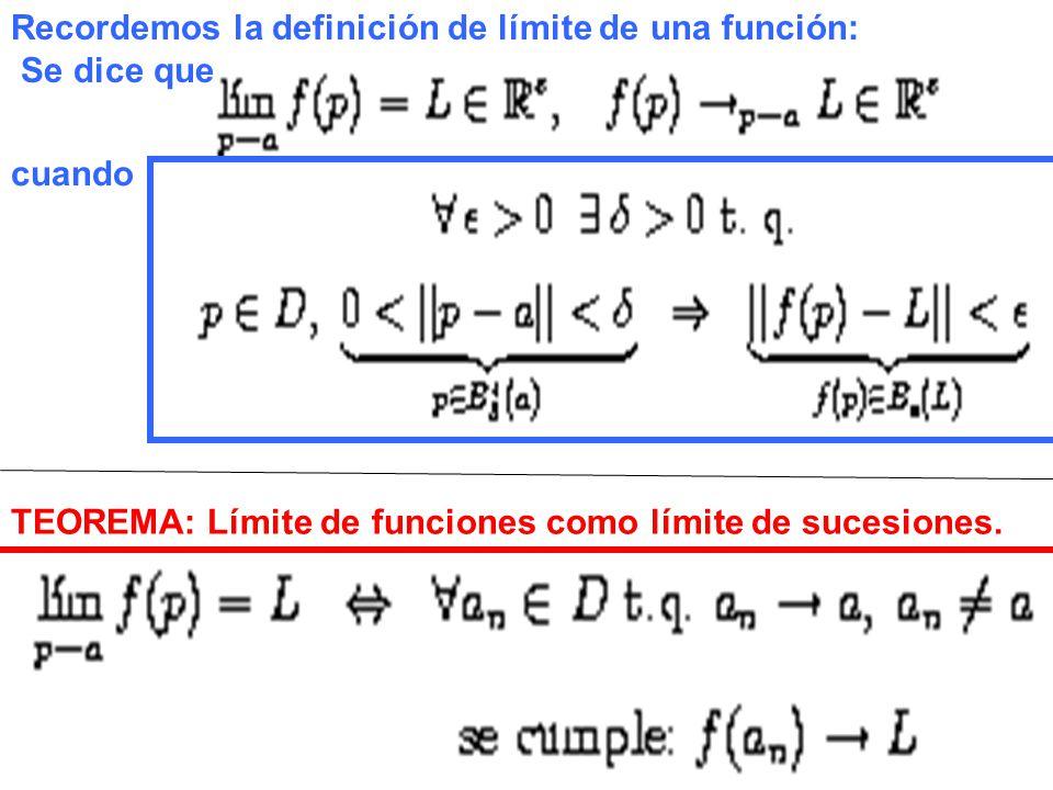Recordemos la definición de límite de una función: