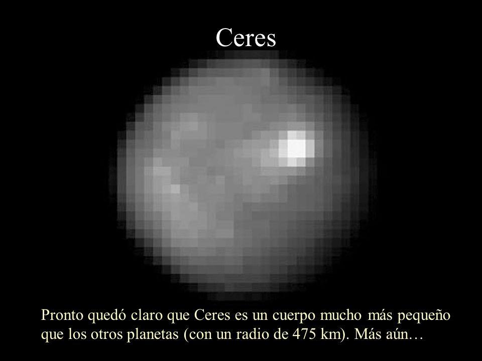 Ceres Pronto quedó claro que Ceres es un cuerpo mucho más pequeño que los otros planetas (con un radio de 475 km).