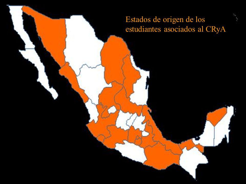 Estados de origen de los estudiantes asociados al CRyA