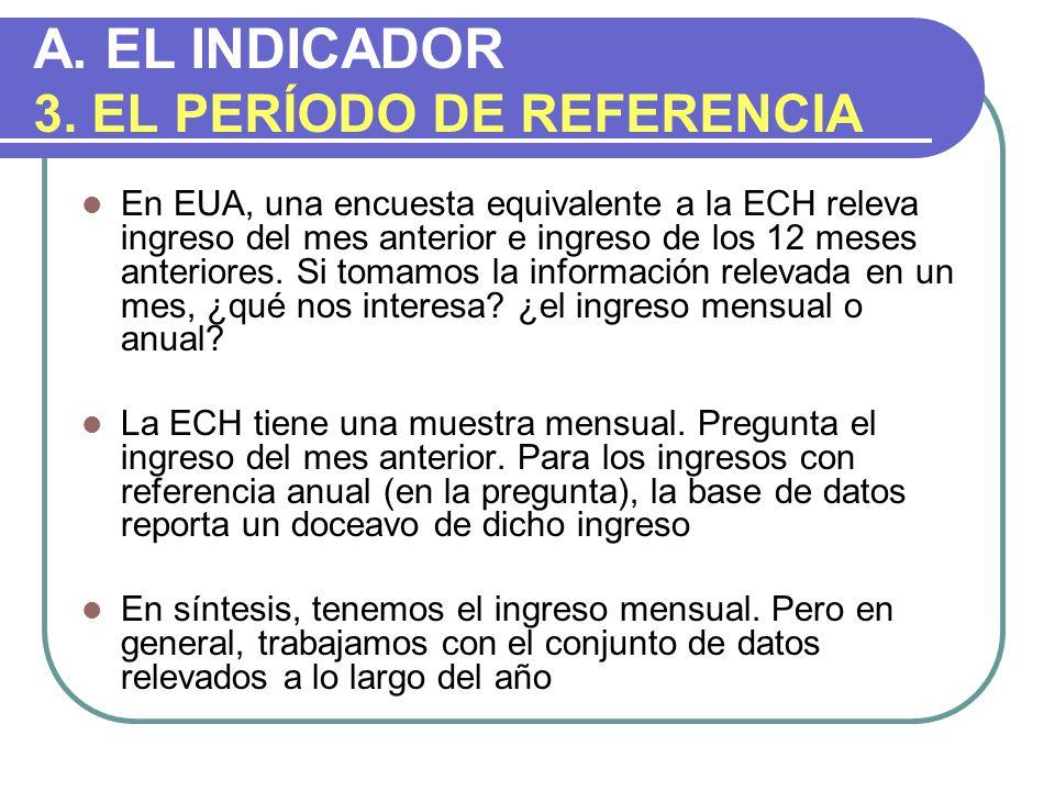 A. EL INDICADOR 3. EL PERÍODO DE REFERENCIA