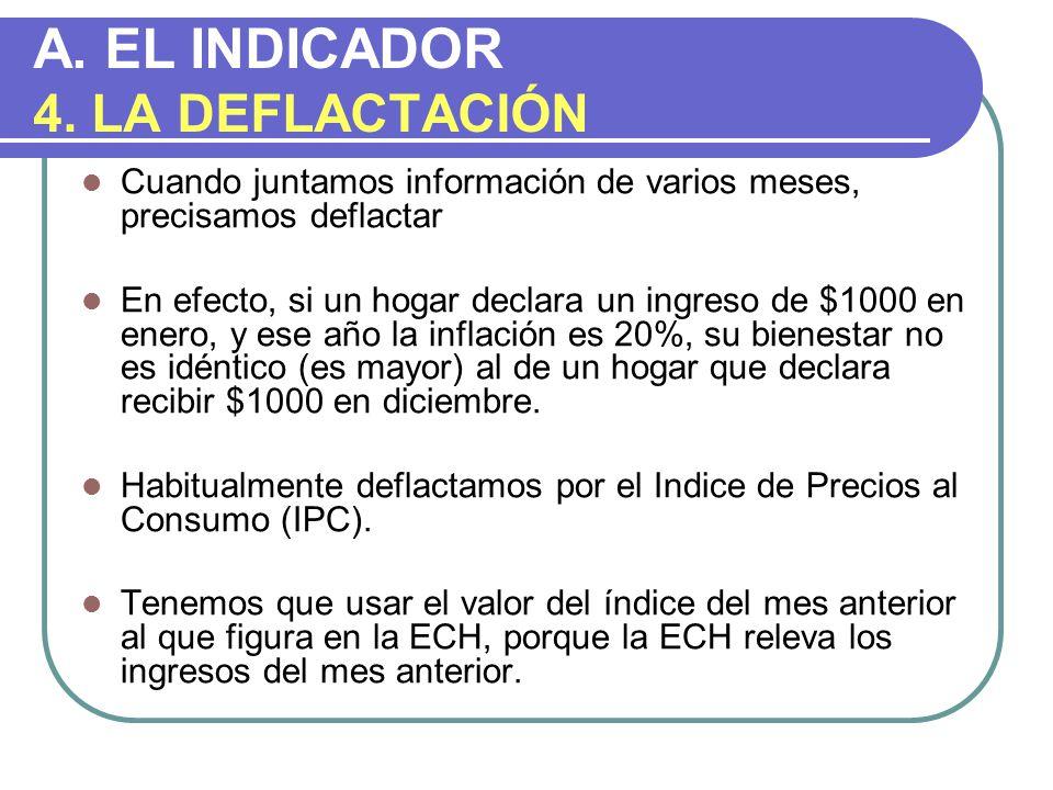 A. EL INDICADOR 4. LA DEFLACTACIÓN