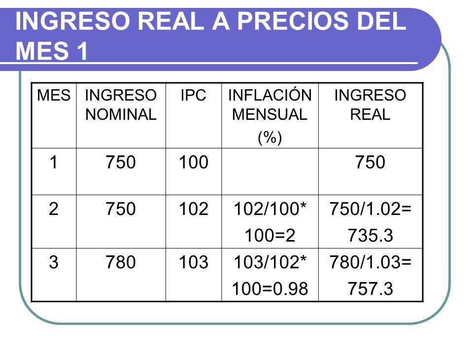 INGRESO REAL A PRECIOS DEL MES 1