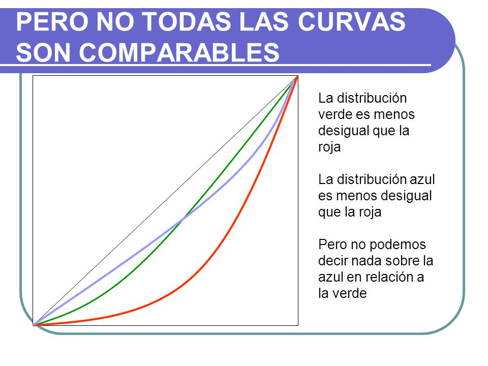 PERO NO TODAS LAS CURVAS SON COMPARABLES