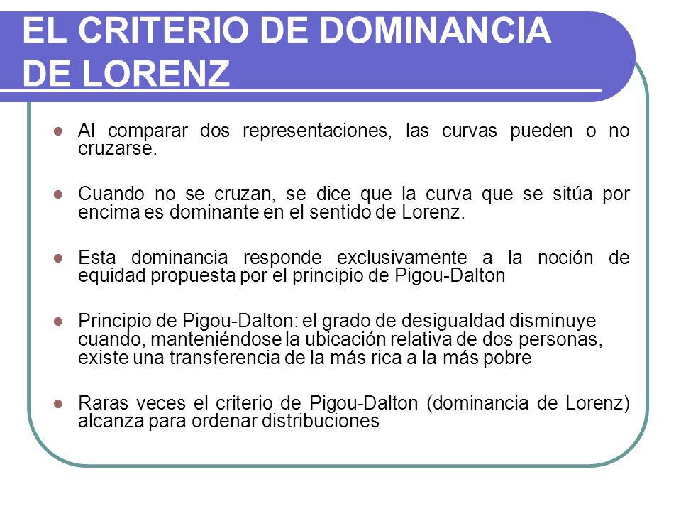 EL CRITERIO DE DOMINANCIA DE LORENZ