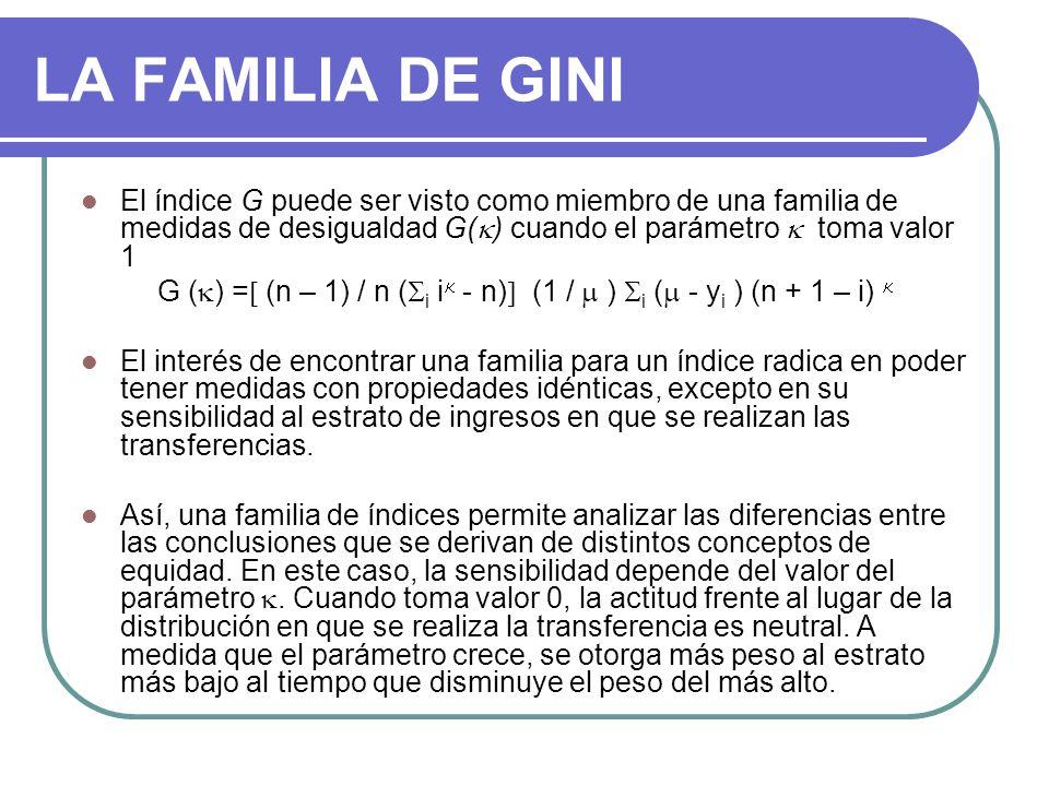 G () = (n – 1) / n (i i - n) (1 /  ) i ( - yi ) (n + 1 – i) 