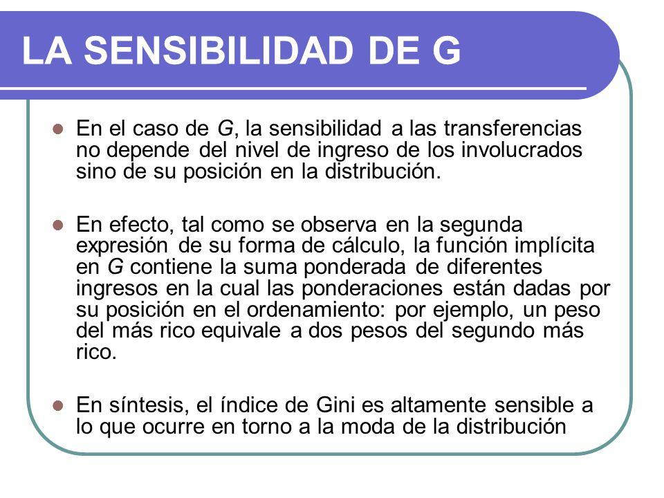 LA SENSIBILIDAD DE G