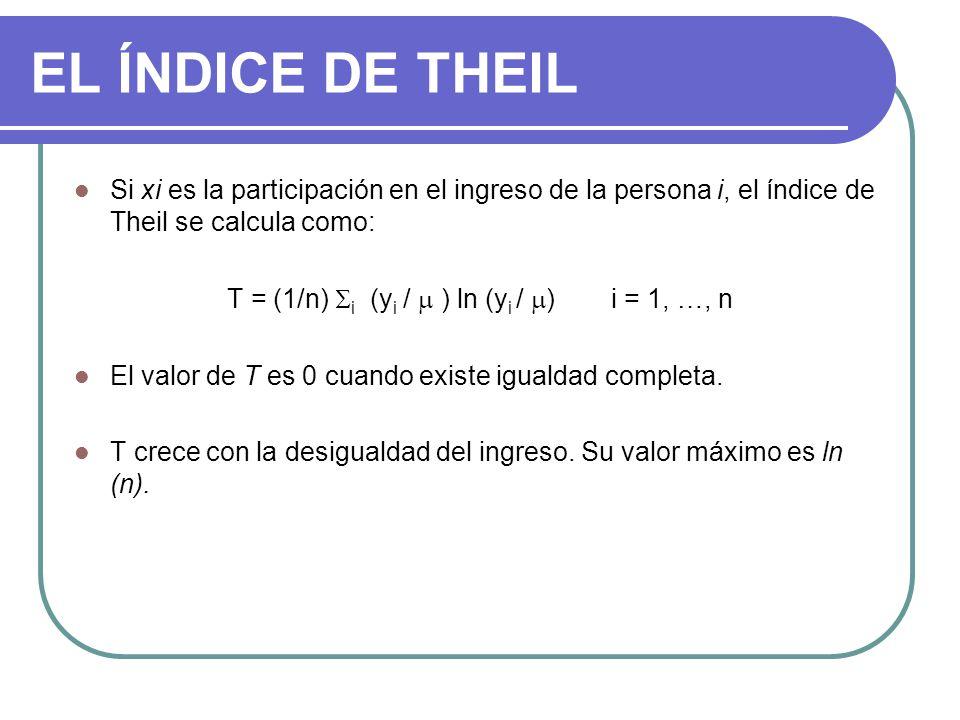 T = (1/n) i (yi /  ) ln (yi / ) i = 1, …, n