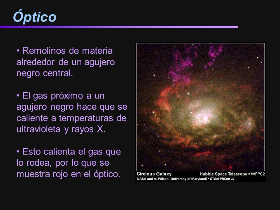Óptico Remolinos de materia alrededor de un agujero negro central.