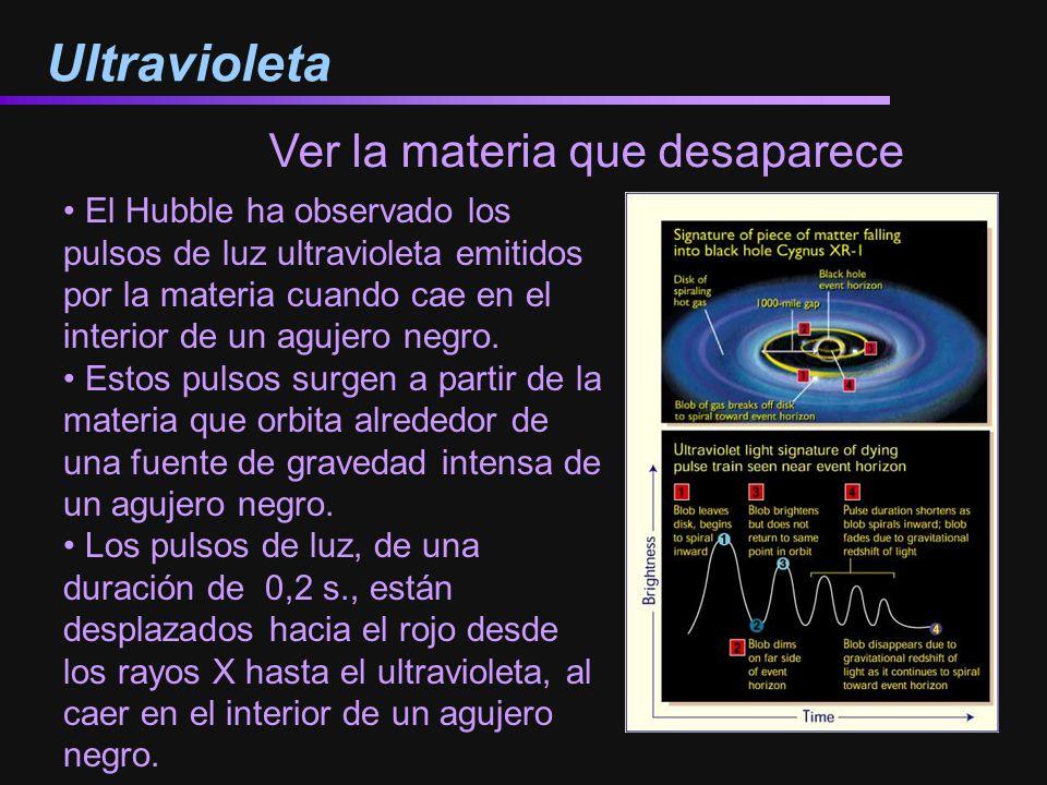 Ultravioleta Ver la materia que desaparece