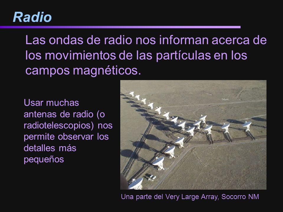 Radio Las ondas de radio nos informan acerca de los movimientos de las partículas en los campos magnéticos.