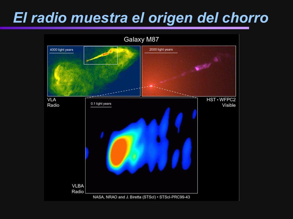 El radio muestra el origen del chorro