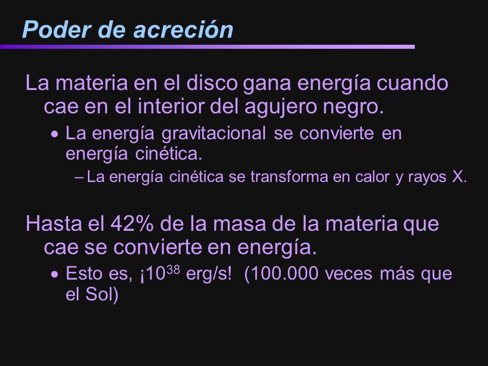 Poder de acreción La materia en el disco gana energía cuando cae en el interior del agujero negro.