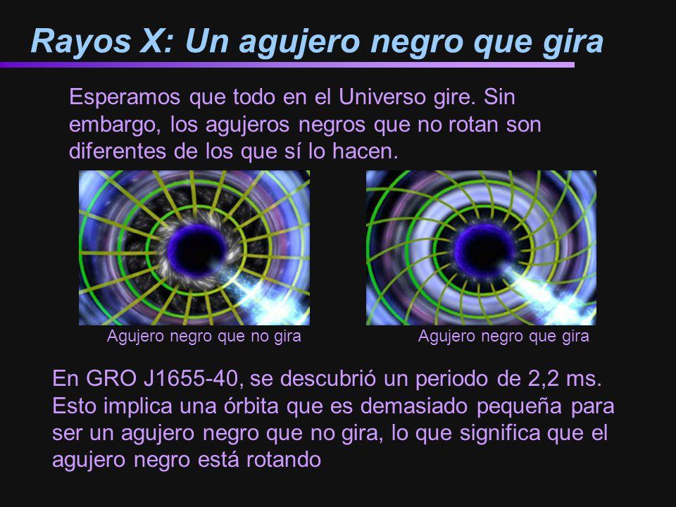 Rayos X: Un agujero negro que gira