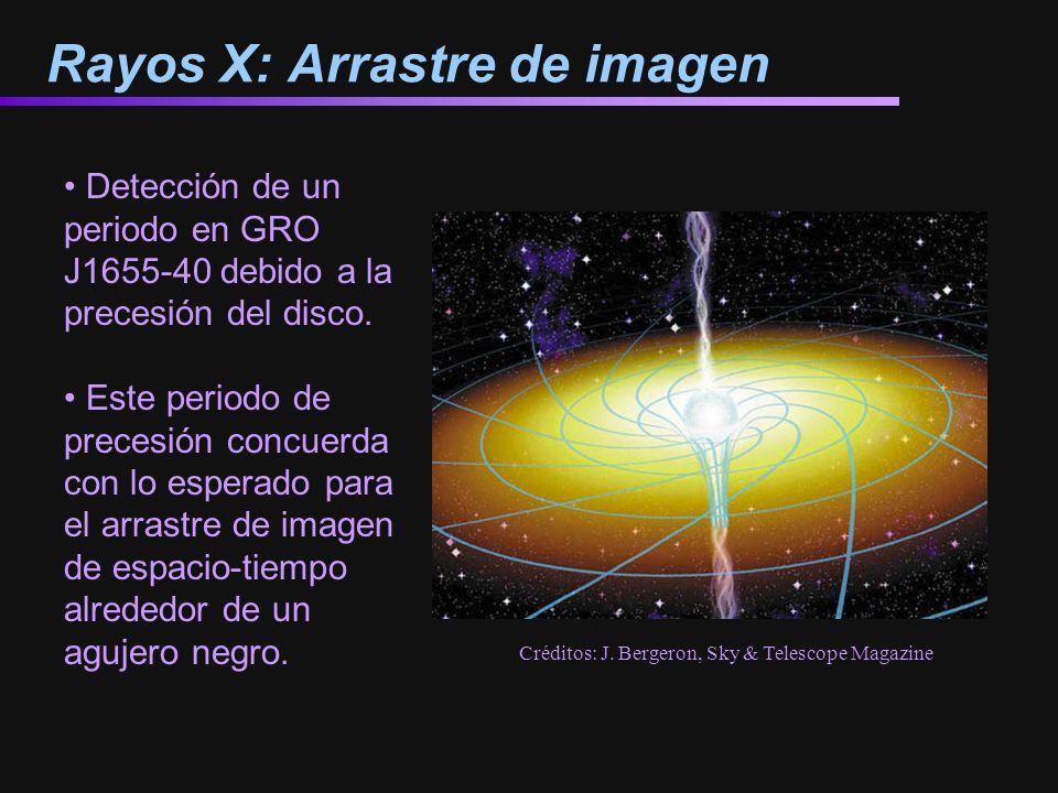 Rayos X: Arrastre de imagen