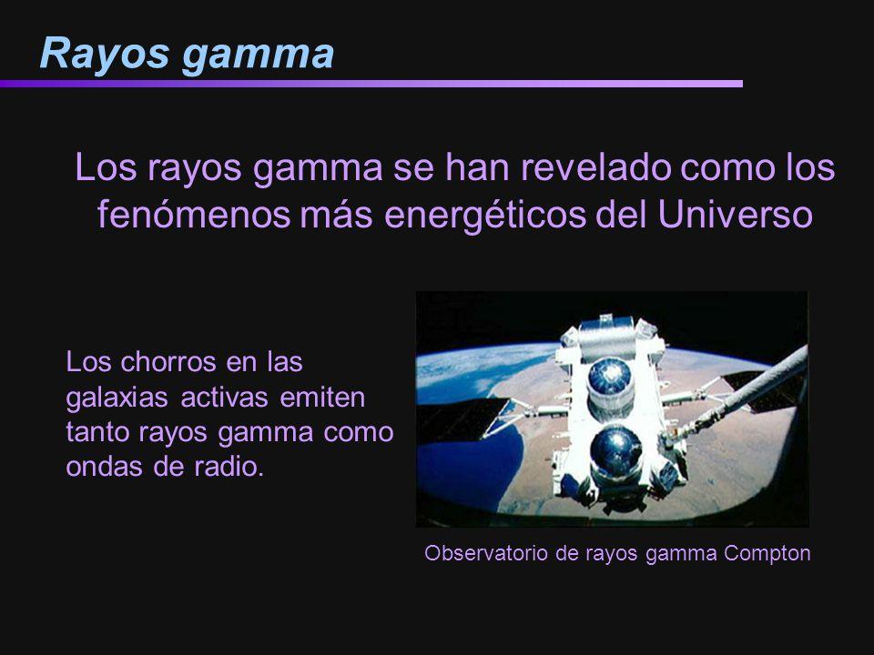 Rayos gamma Los rayos gamma se han revelado como los fenómenos más energéticos del Universo.
