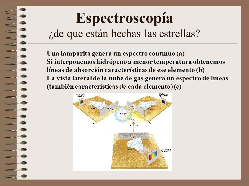 Espectroscopía ¿de que están hechas las estrellas