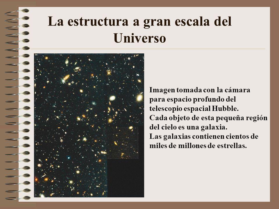 La estructura a gran escala del Universo