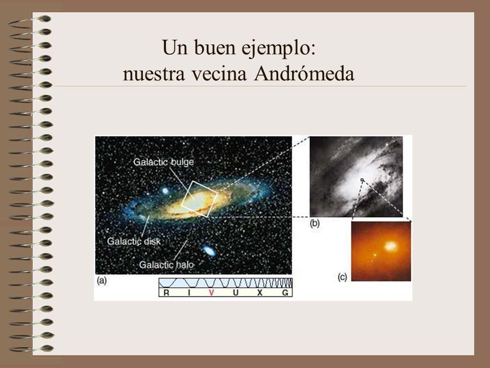 Un buen ejemplo: nuestra vecina Andrómeda