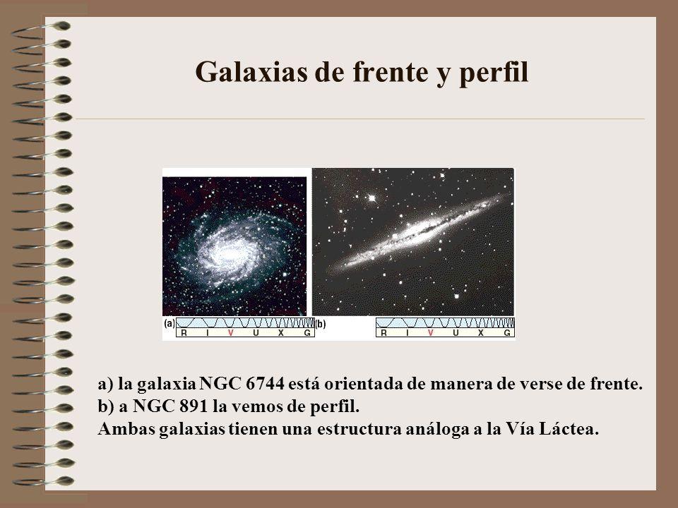 Galaxias de frente y perfil