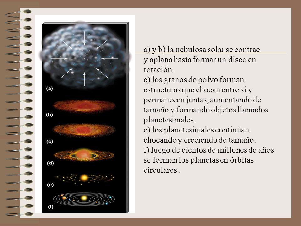 a) y b) la nebulosa solar se contrae