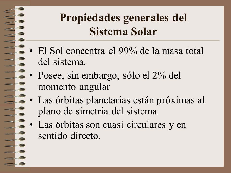 Propiedades generales del Sistema Solar