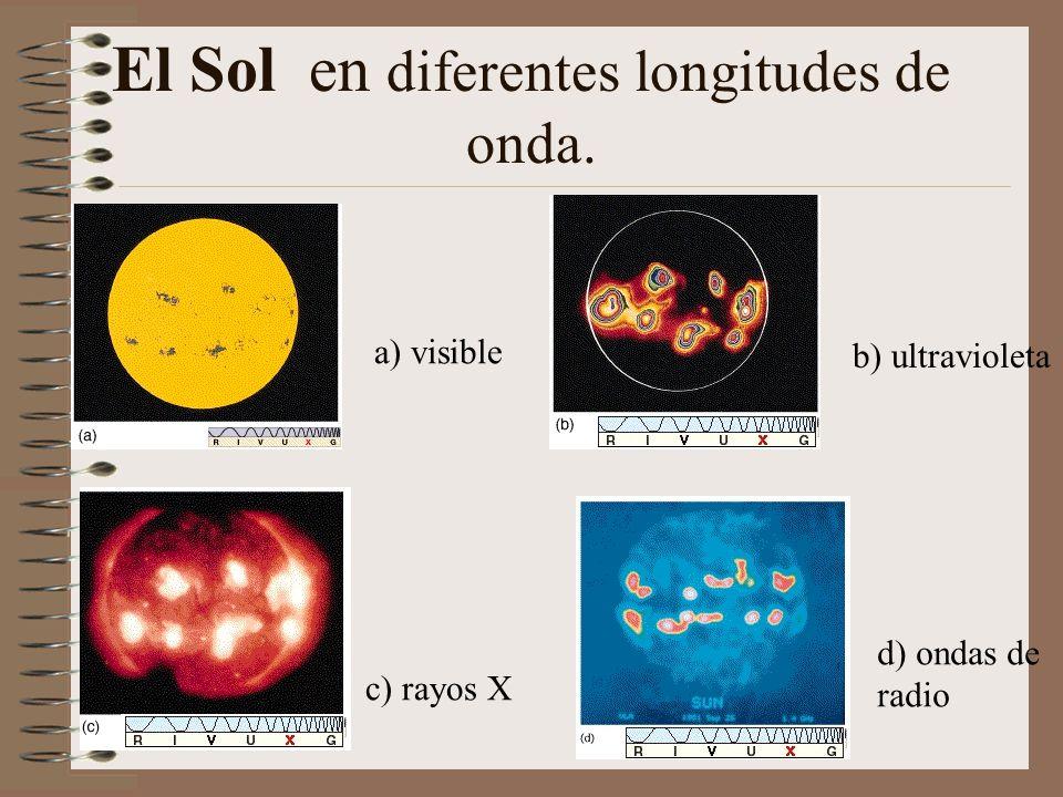 El Sol en diferentes longitudes de onda.