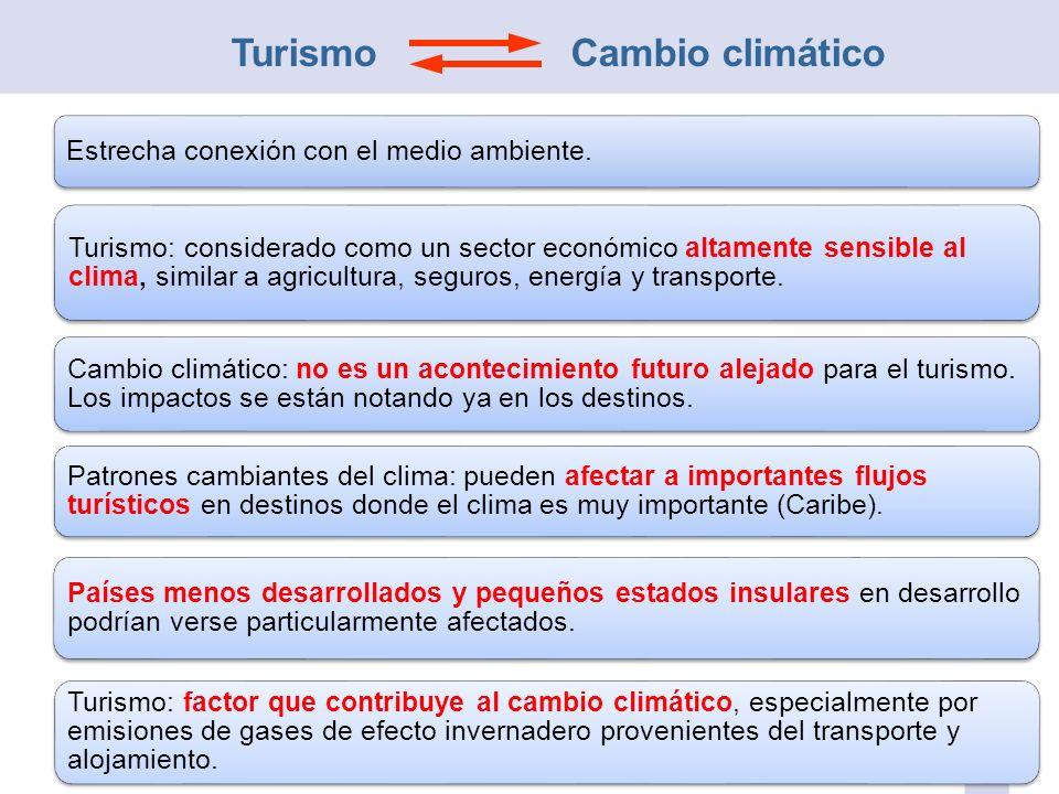 Turismo Cambio climático