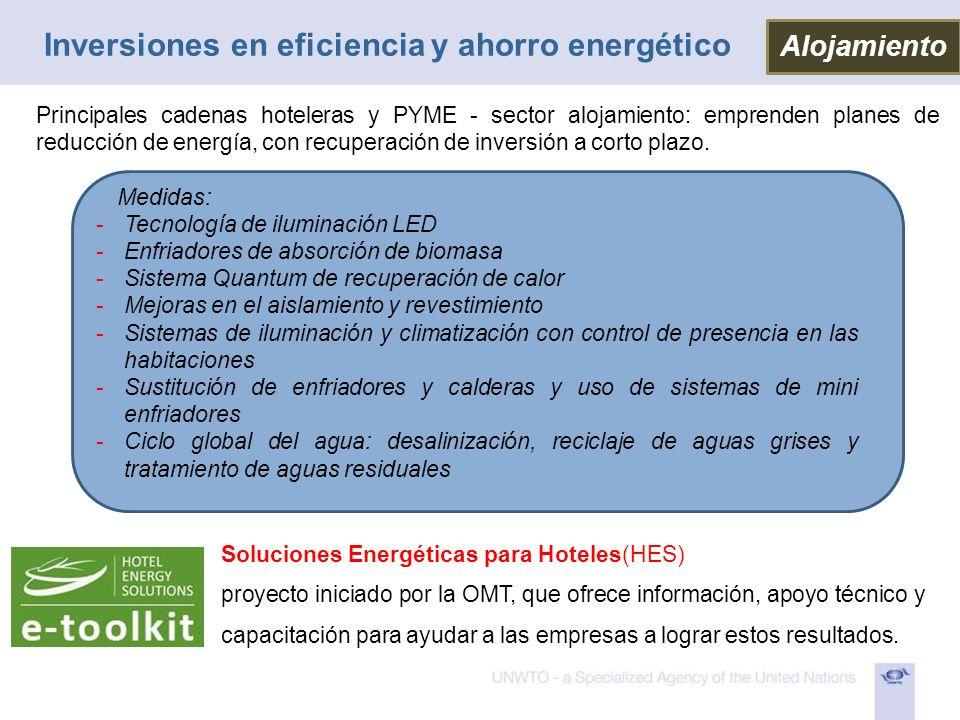 Inversiones en eficiencia y ahorro energético