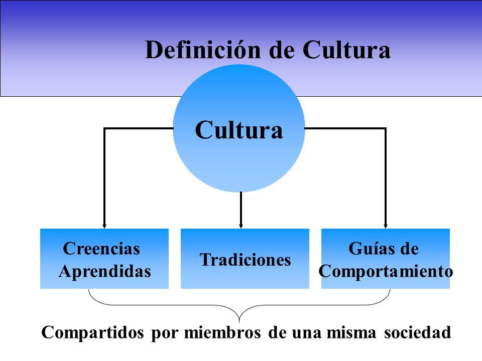 Definición de Cultura Cultura