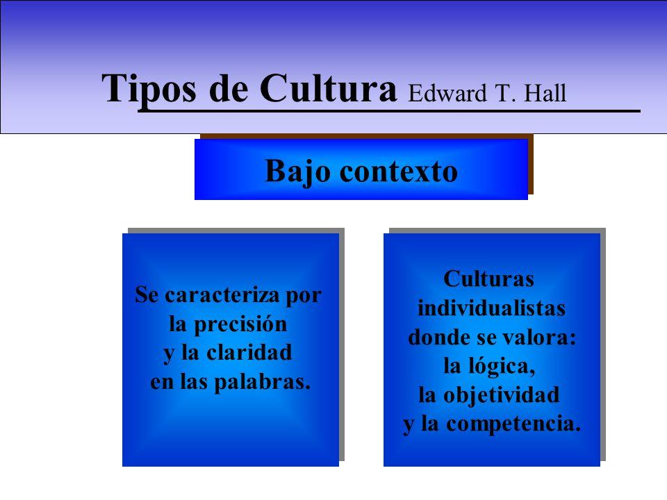 Tipos de Cultura Edward T. Hall