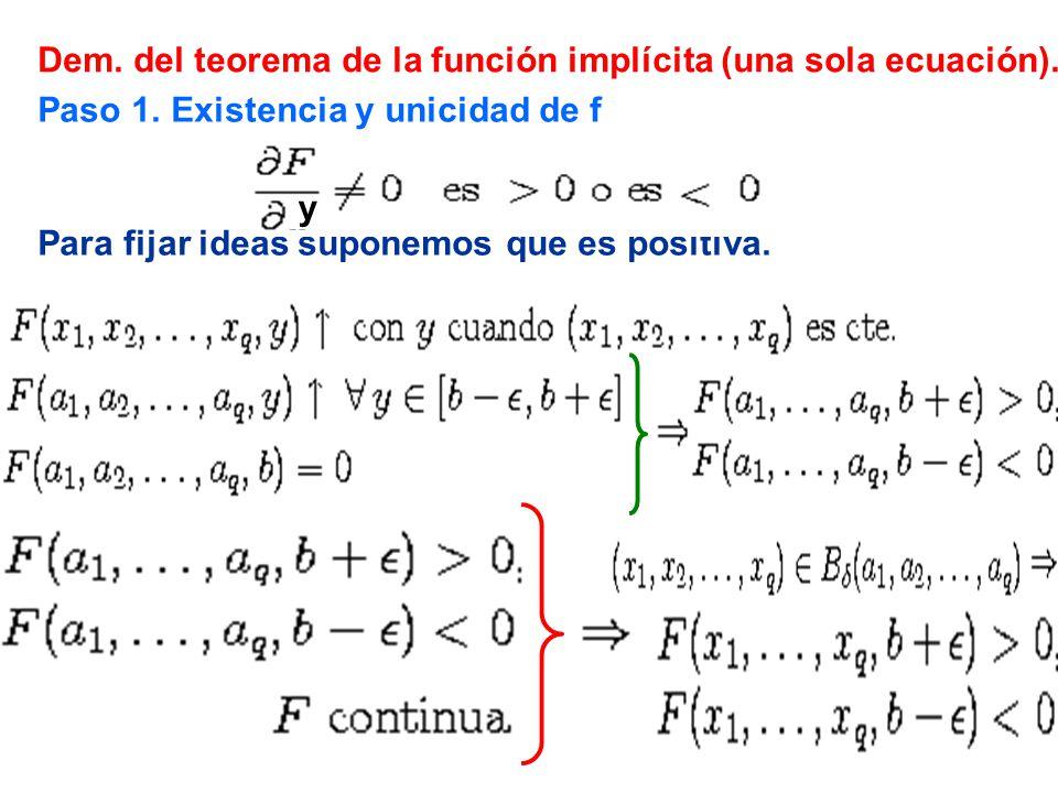 Dem. del teorema de la función implícita (una sola ecuación).